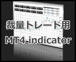 裁量トレード用MT4 indicator