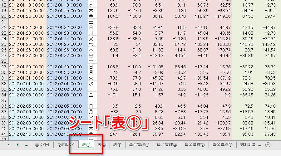 玉操作_シート表1