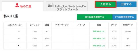 FxPro入金