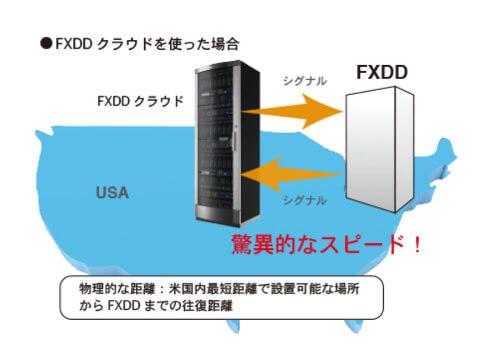 FXDD無料VPS