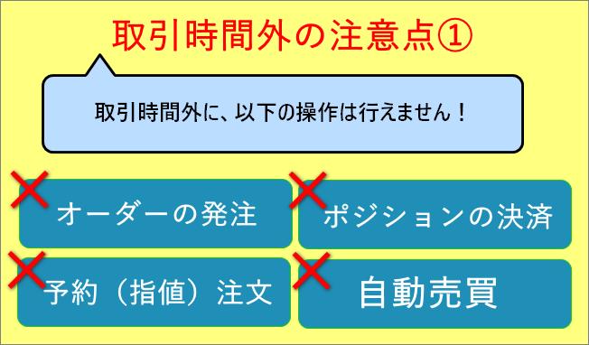 TitanFX_取引時間外_注意点1