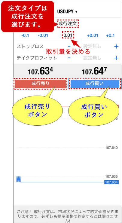 TitanFX_成行注文