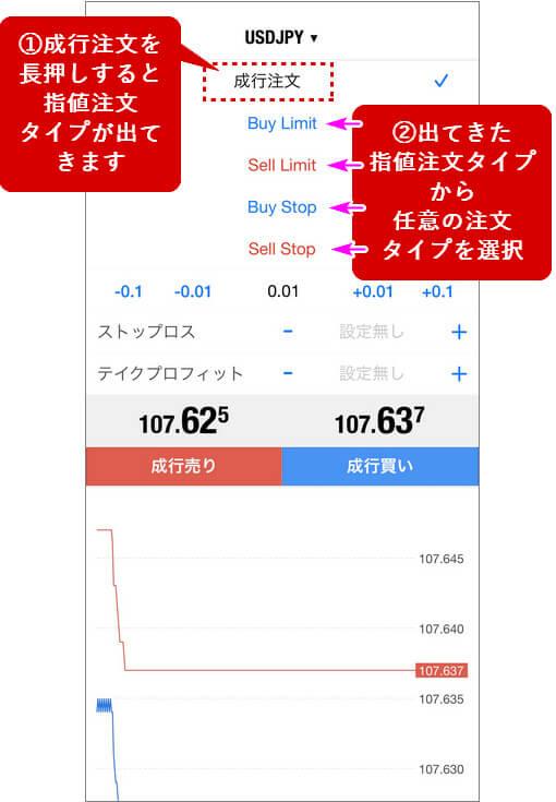TitanFX_指値注文_携帯