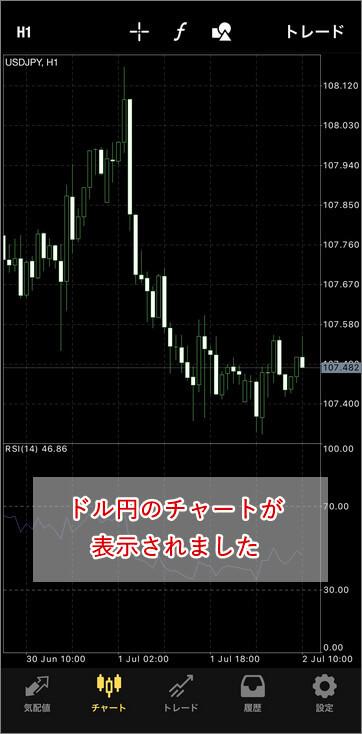 TitanFX_チャート表示