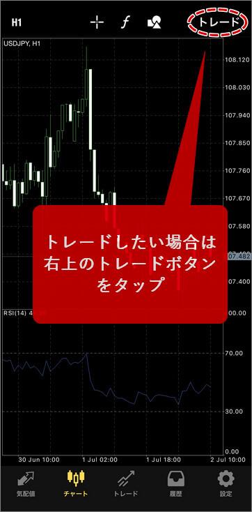 TitanFX_トレード