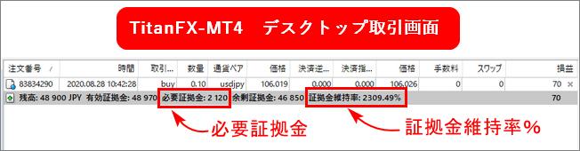 TitanFX_ MT4-パソコン画面取引画面_パソコンサイズ