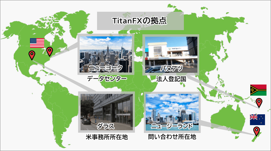 TitanFxの拠点について