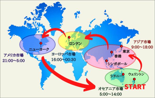 TitanFX_FXの世界地図