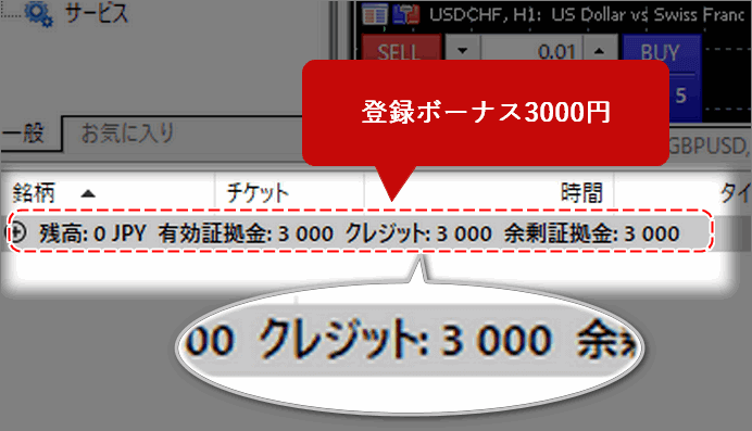 FXGT登録ボーナス