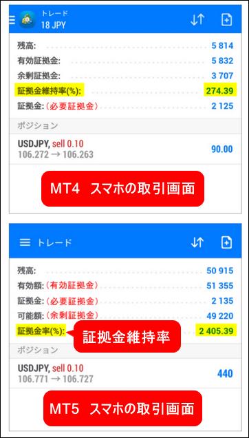 XM証拠金_スマホの取引画面