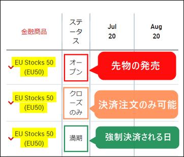 XM_先物のカレンダー_スマホ画面