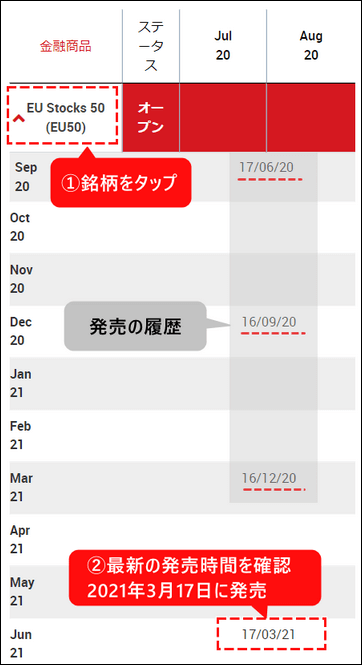 XM_先物の発売時間_スマホ画面