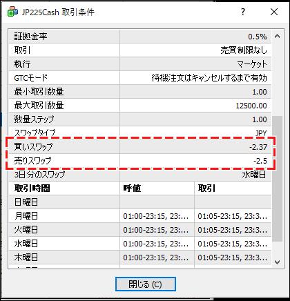 XM_JP225仕様の取引条件