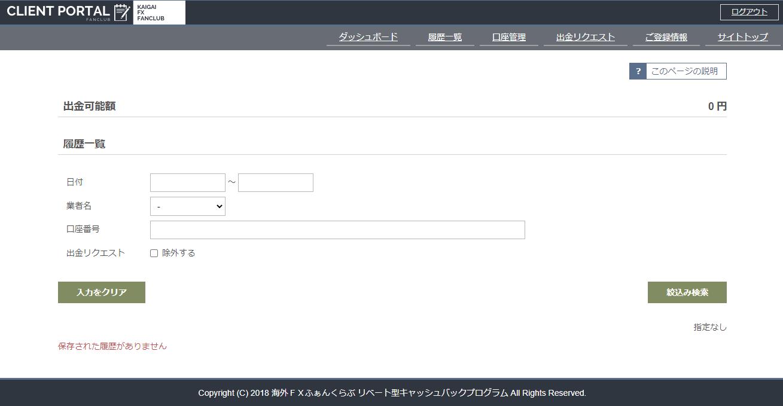 海外FXふぁんくらぶ履歴一覧