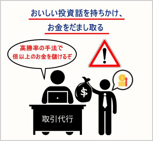 fx詐欺手口の具体例3、取引代行会社
