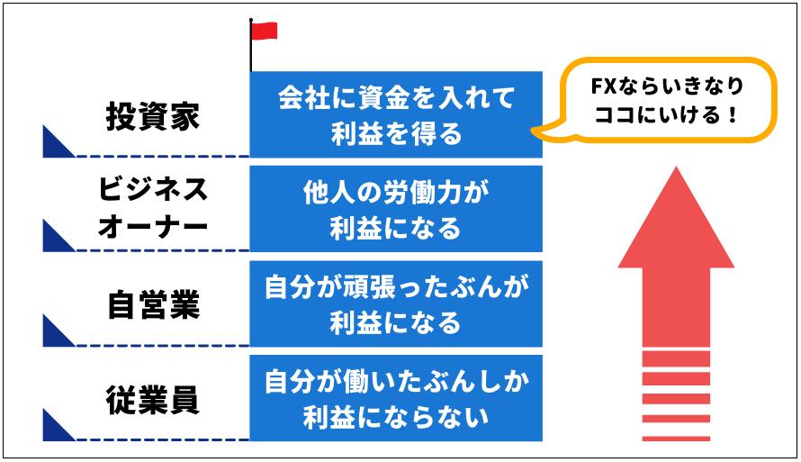 fxとはスライド15
