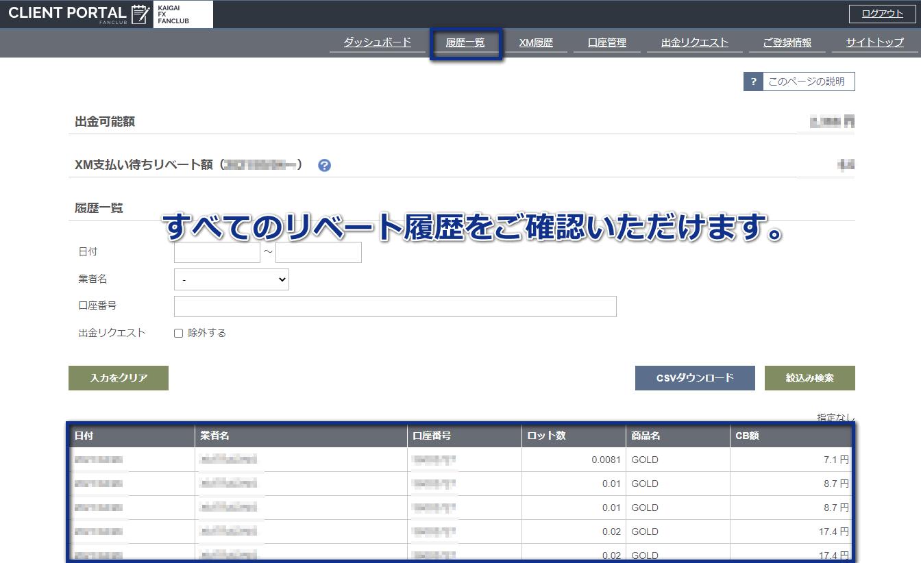 海外FXふぁんくらぶリベート履歴PC版