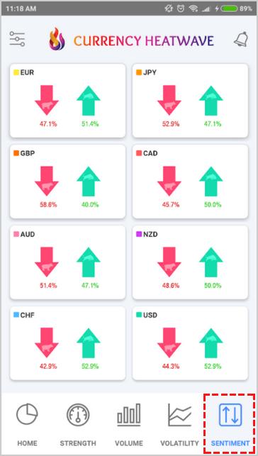 通貨の強さのメーター_市場のセンチメント