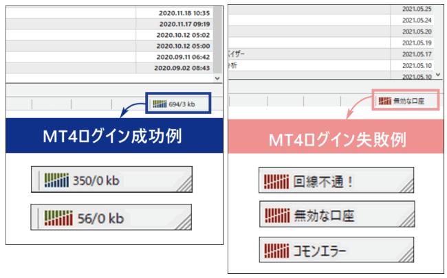MT4_ログイン継続状況を確認
