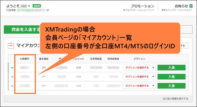 XMTradingの会員ページ_パソコン画面