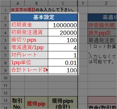 FX資金管理エクセル基本設定の入力項目