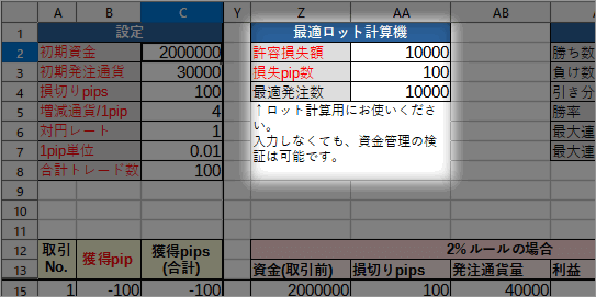 FX資金管理エクセル最適ロット計算機の入力項目