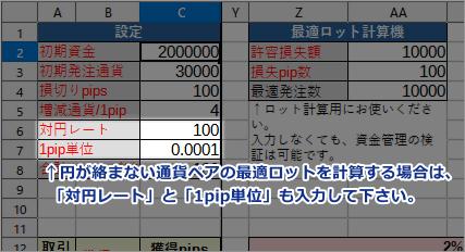 最適ロット計算時は、対円レートt1pip単位も入力する