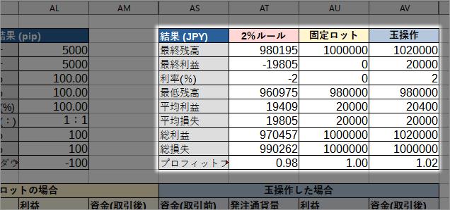 FX資金管理エクセル結果(JPY)