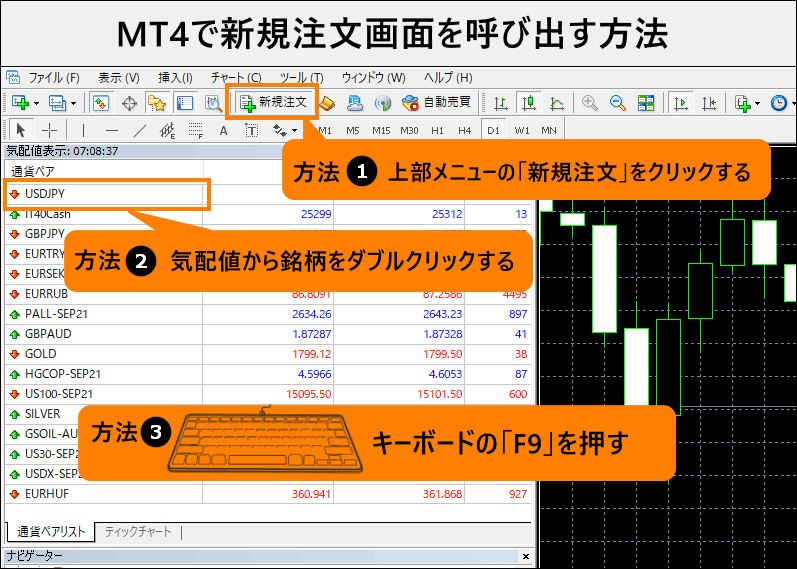 MT4注文画面の呼び方