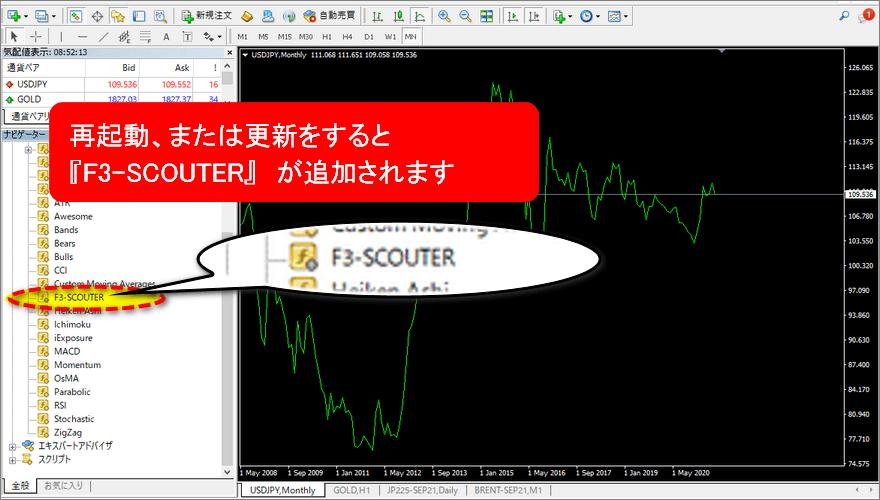 MT4再起動_インジケーター更新