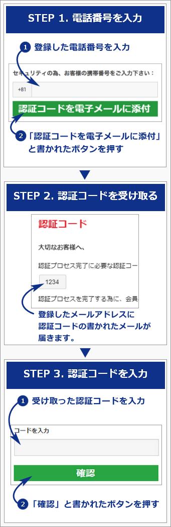 XMTrading口座開設ボーナスの受取方法・手順スマホ版
