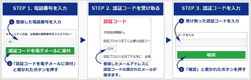 XMTrading口座開設ボーナスの受取方法・手順PC版