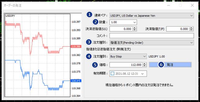 MT4_MT4指値・逆指値注文_MT4指値・逆指値注文画面