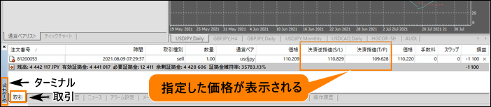 「決済逆指値(S/L)」と「決済指値(T/P)」に指定した価格が表示されます。