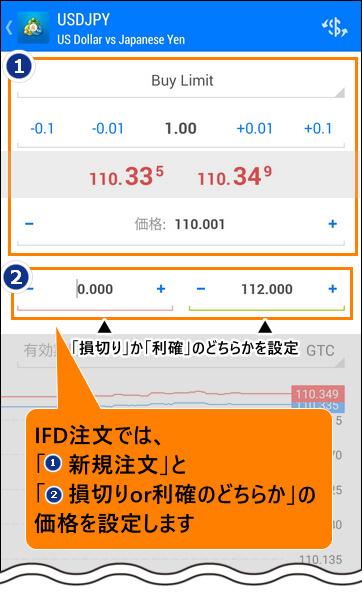 スマホ版MT4でIFD注文する方法