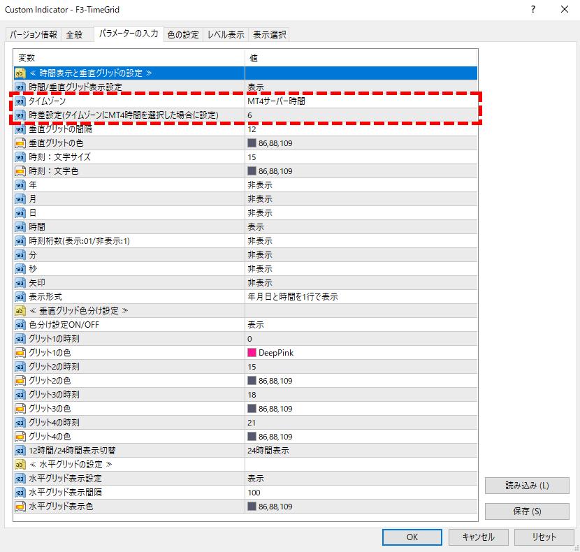 タイムゾーン設定MT4サーバーとの時差