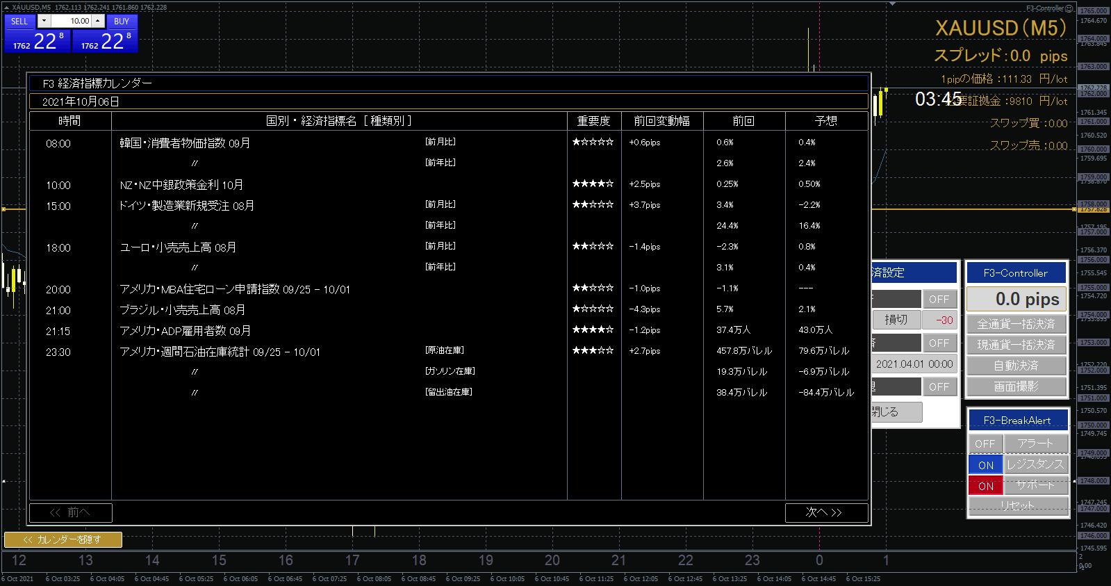 F3カレンダー表示例