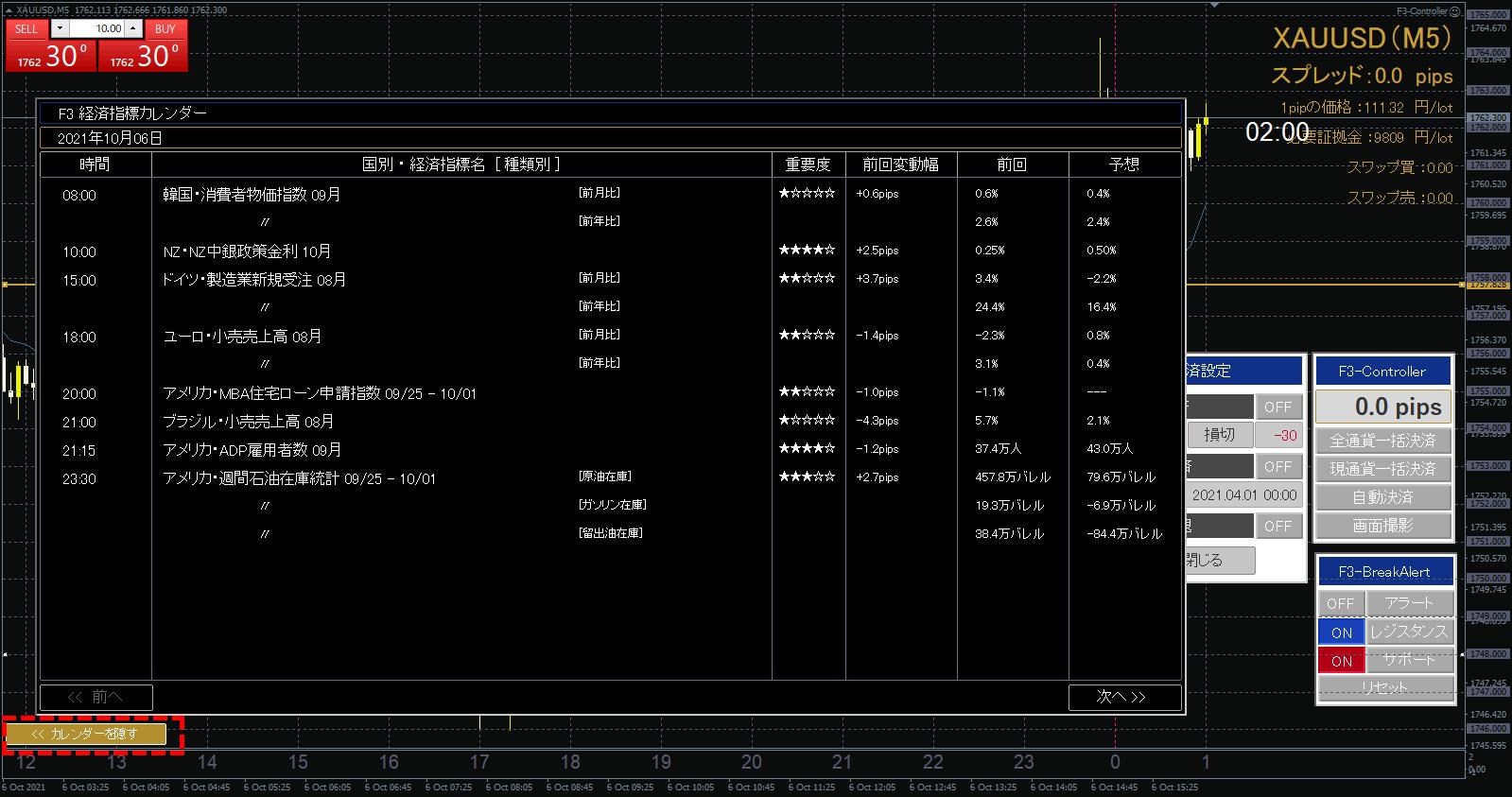 指標カレンダー展開時